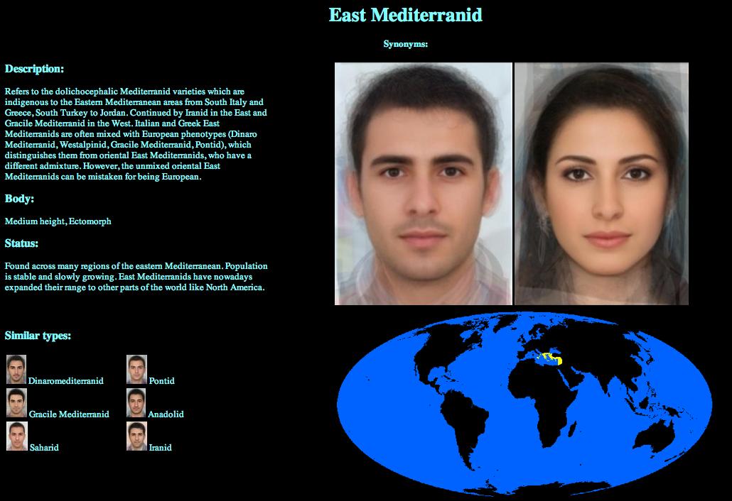Los paises Nordicos - Página 4 Eastmediterranid